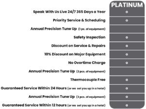 Platinum membership perks